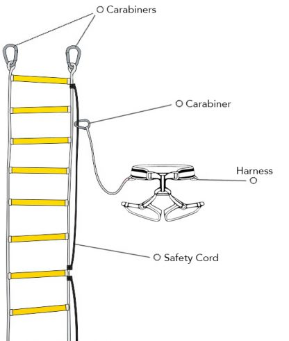 Emergency Fire Escape Ladder 4 story 32 ft with Safety Harness 3
